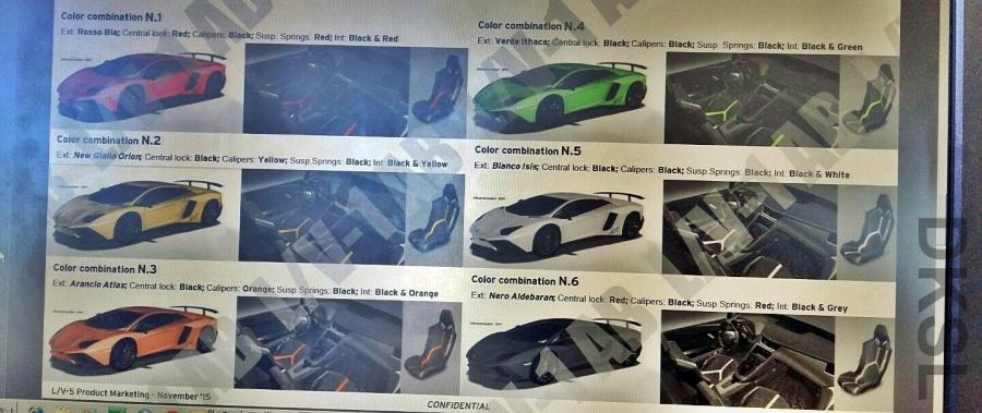 Lamborghini-Aventador-SV-colorazioni-e-configurazioni-1